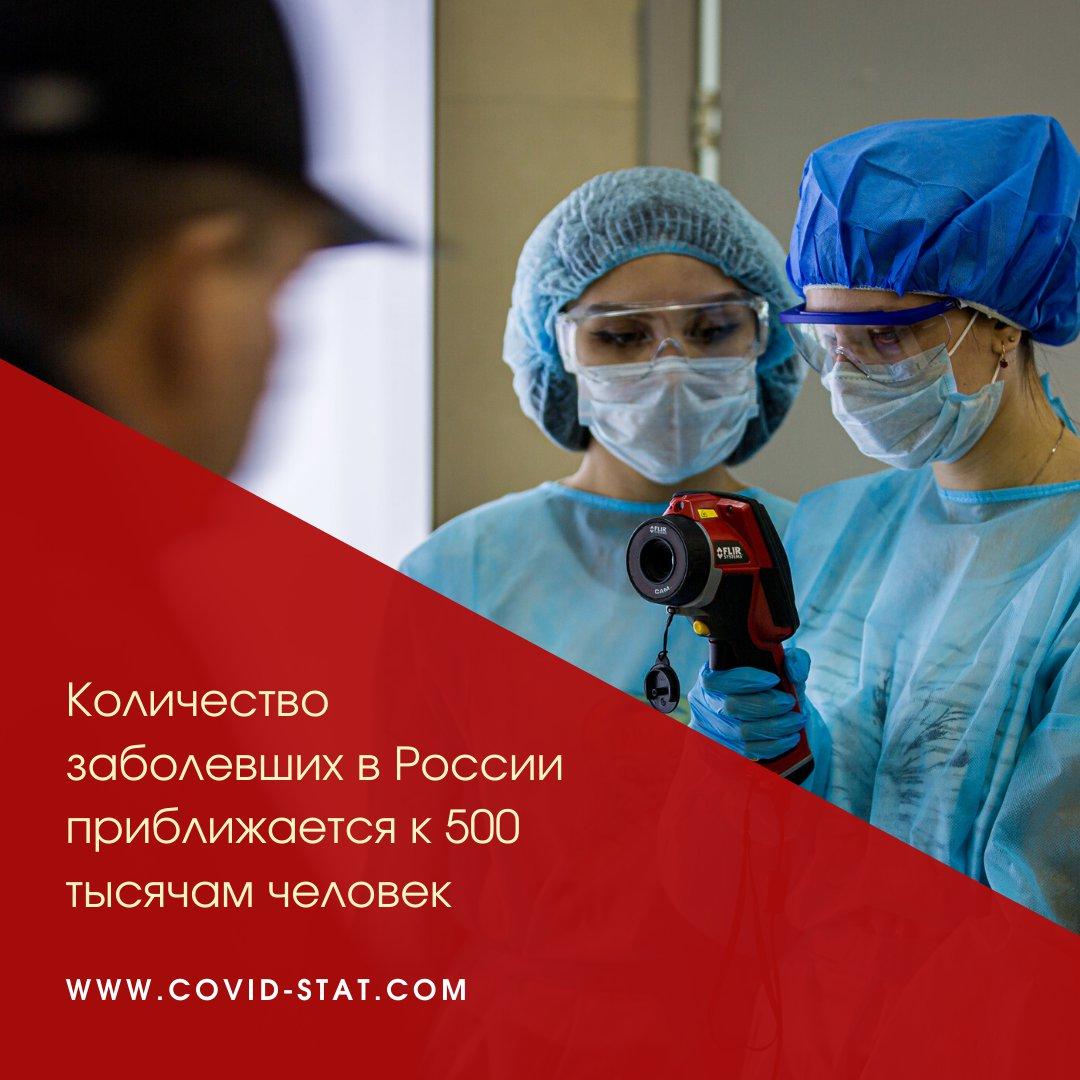 ПАНДЕМИЯ COVID-19. 10 ИЮНЯ