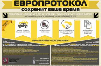 Госавтоинспекция Пятигорска напоминает: оформить ДТП можно с помощью Европротокола